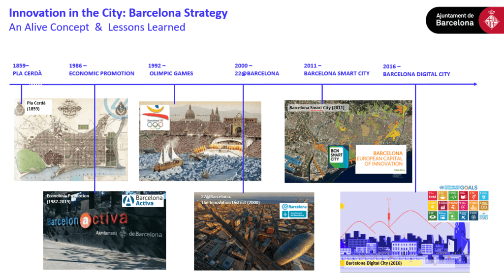 barcelona spain - smart city strategy