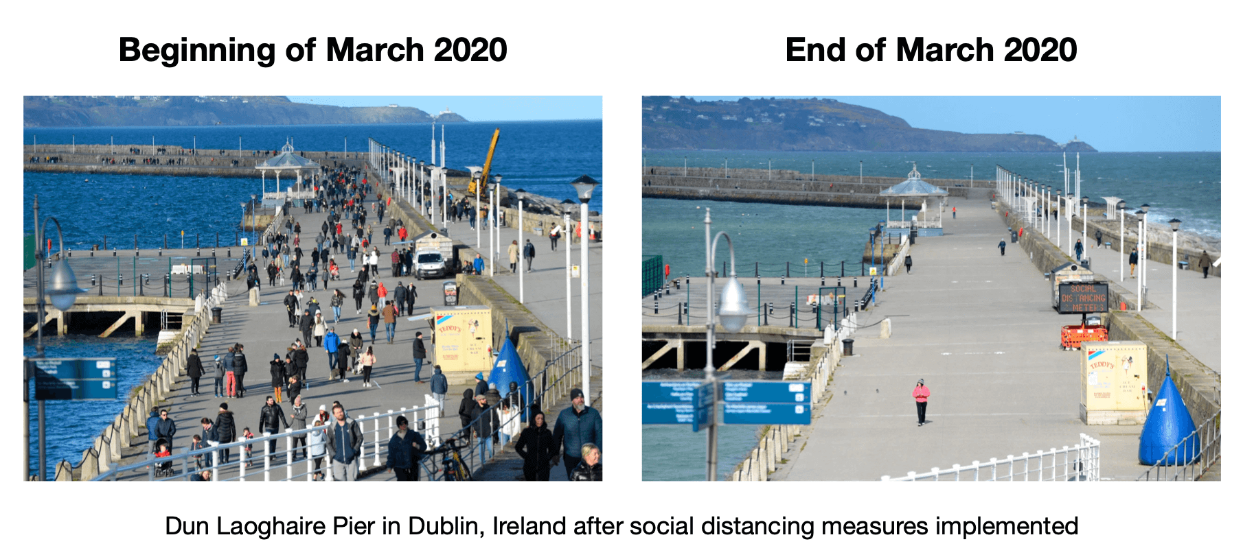 Dublin Pier before and after social distancing measures image